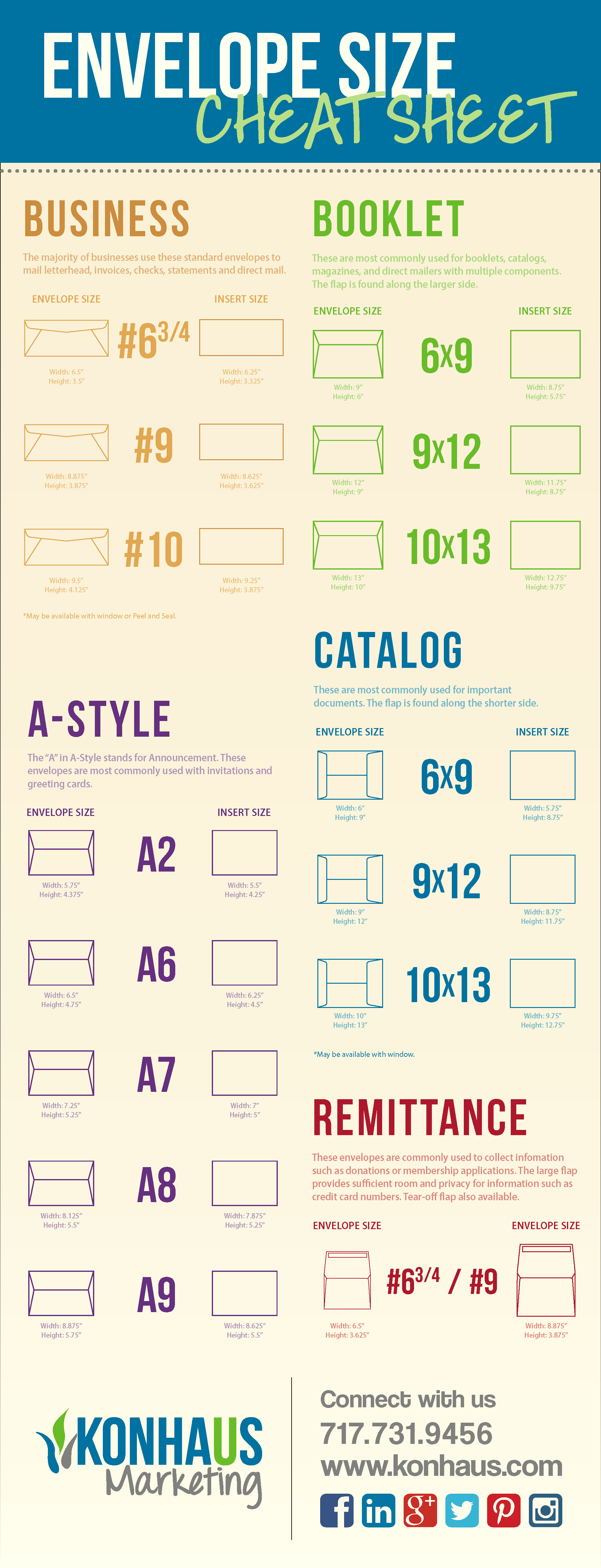 Envelope Size Guide infographic _123115